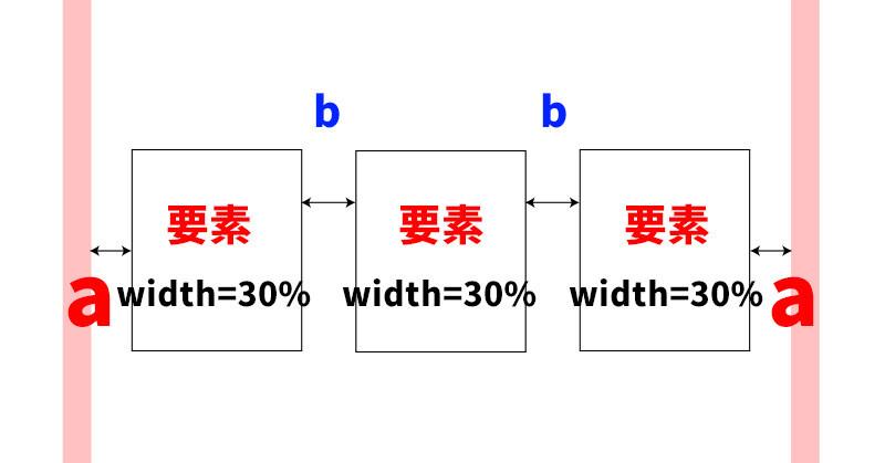 widthを%で固定